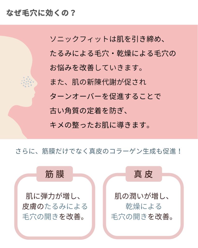 ソニックフィットは肌を引き締め、たるみによる毛穴・乾燥による毛穴のお悩みを改善。