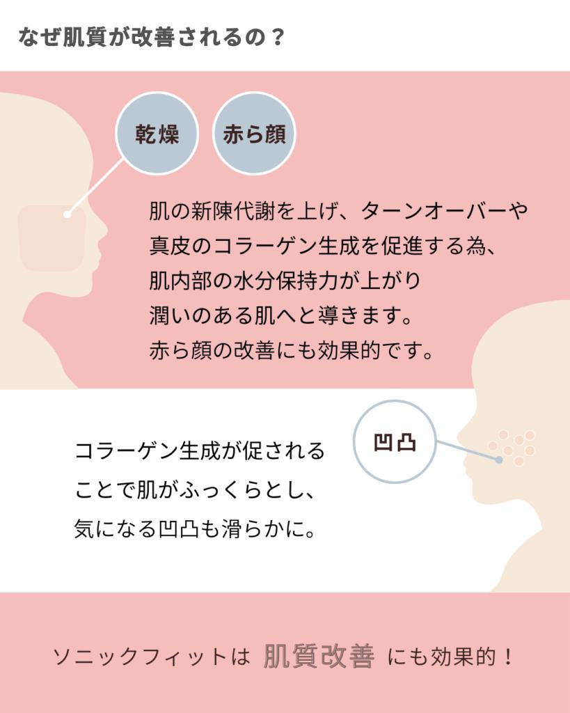 sonicfit_肌質改善