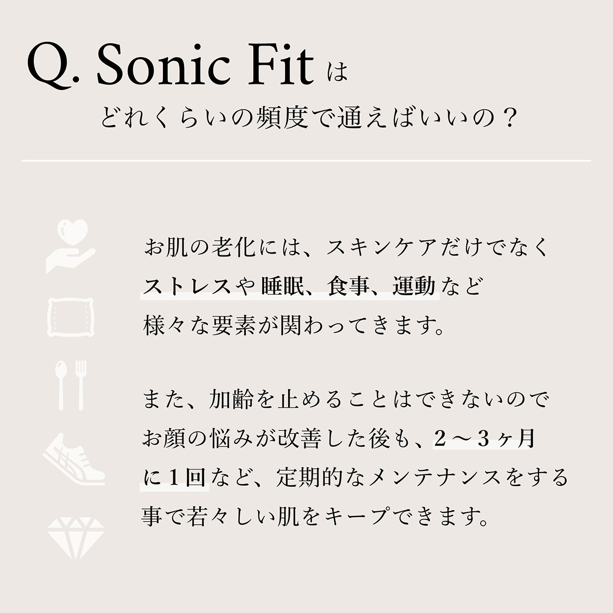 Sonic Fit 頻度